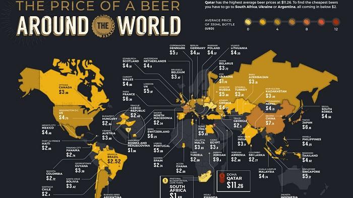 Цена на пиво по всему миру